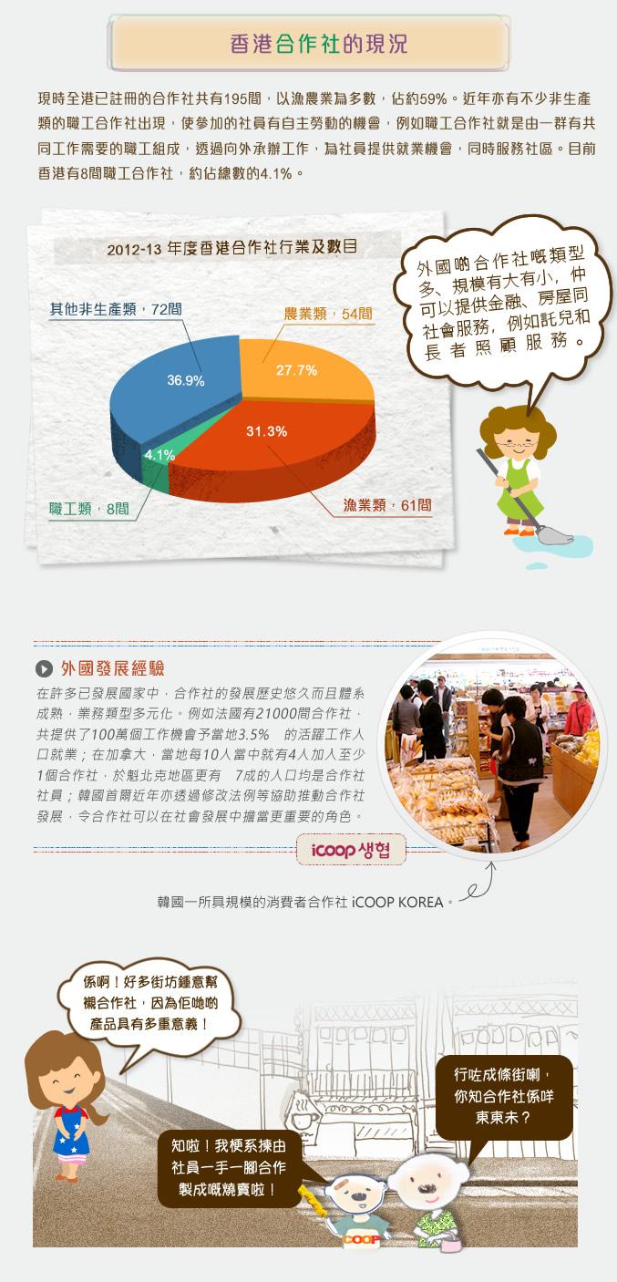 現時全港已註冊的合作社共有195間,以漁農業為多數,佔約59%。近年亦有不少非生產類的職工合作社出現,使參加的社員有自主勞動的機會,例如職工合作社就是由一群有共同工作需要的職工組成,透過向外承辦工作,為社員提供就業機會,同時服務社區。目前香港有8間職工合作社,約佔總數的4.1%。